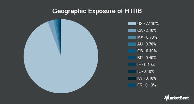 Geographic Exposure of Hartford Total Return Bond ETF (NYSEARCA:HTRB)