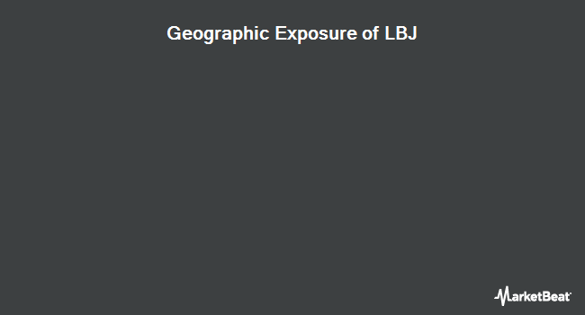 Geographic Exposure of Direxion Daily Latin America Bull 3X Shares (NYSEARCA:LBJ)