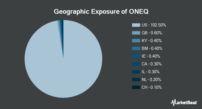 Geographic Exposure of Fidelity NASDAQ Composite Index Tracking Stock ETF (NYSEARCA:ONEQ)