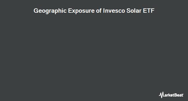 Geographic Exposure of Invesco Solar ETF (NYSEARCA:TAN)