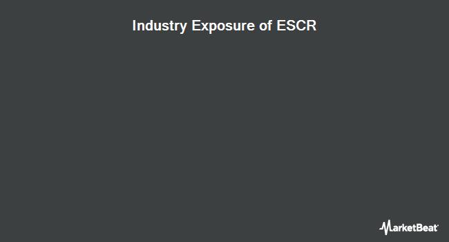 Industry Exposure of Xtrackers J.P. Morgan ESG USD High Yield Corporate Bond ETF (BATS:ESCR)