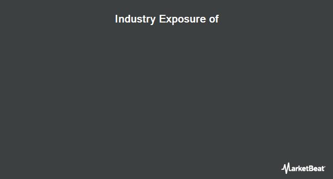 Industry Exposure of iShares MSCI ACWI ex US ETF (NYSEARCA:ACWX)