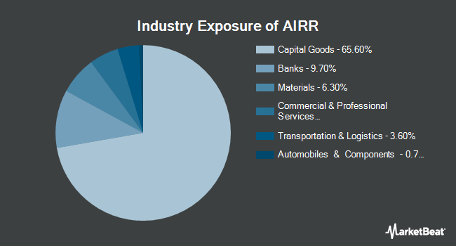 Industry Exposure of First Trust RBA American Industrial Renaissance ETF (NYSEARCA:AIRR)