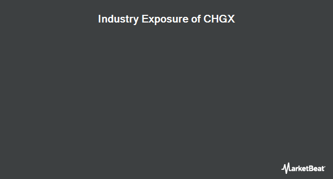 Industry Exposure of Change Finance U.S. Large Cap Fossil Fuel Free ETF (NYSEARCA:CHGX)