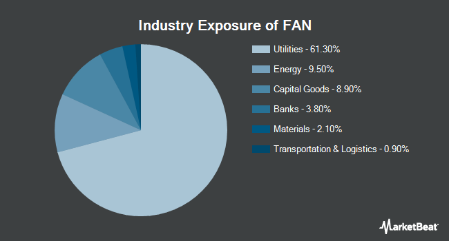 Industry Exposure of First Trust Global Wind Energy ETF (NYSEARCA:FAN)