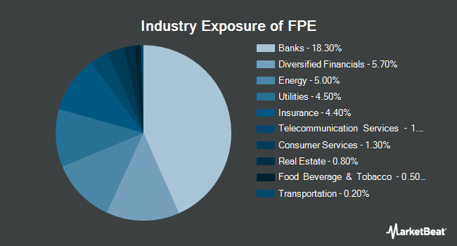 Industry Exposure of First Trust Preferred Securities and Income ETF (NYSEARCA:FPE)