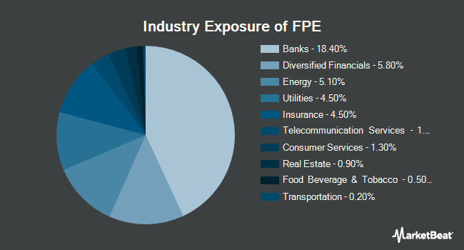 Industry Exposure of 1st Tr EXCHANGE/1ST TR PFD SECS & I (NYSEARCA:FPE)