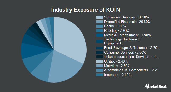 Industry Exposure of Innovation Shares NextGen Protocol ETF (NYSEARCA:KOIN)
