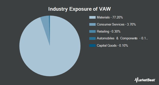 Industry Exposure of Vanguard Materials ETF (NYSEARCA:VAW)