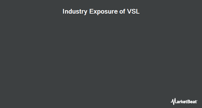 Industry Exposure of Whitford Asset Management (NYSEARCA:VSL)