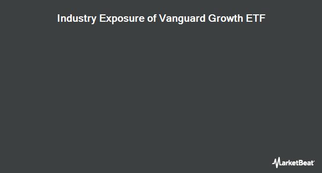 Industry Exposure of Vanguard Growth ETF (NYSEARCA:VUG)