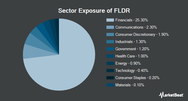 Sector Exposure of Fidelity Low Duration Bond Factor ETF (BATS:FLDR)