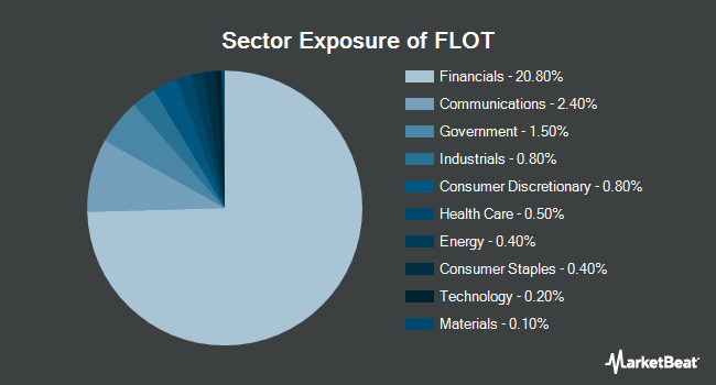 Sector Exposure of iShares Floating Rate Bond ETF (BATS:FLOT)