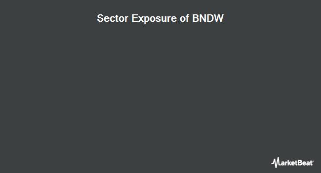 Sector Exposure of Vanguard Total World Bond ETF (NASDAQ:BNDW)