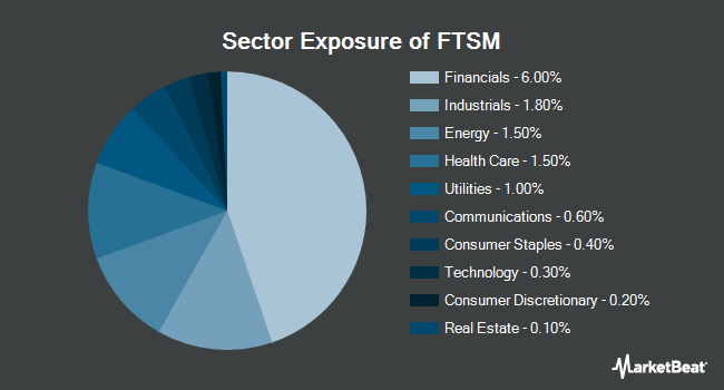 Sector Exposure of First Trust Enhanced Short Maturity ETF (NASDAQ:FTSM)