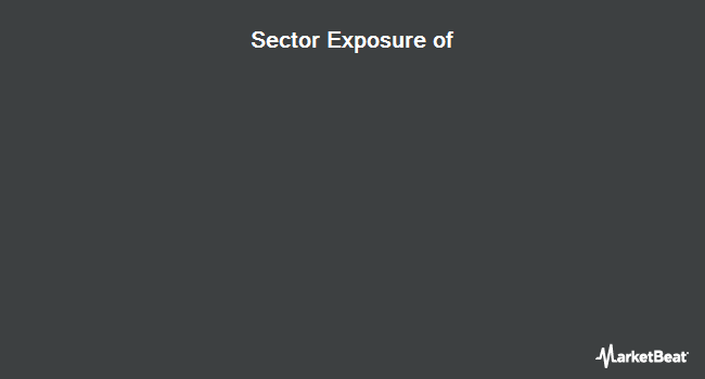 Sector Exposure of iShares MSCI ACWI ETF (NYSEARCA:ACWI)