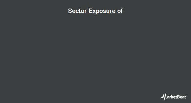 Sector Exposure of iShares MSCI ACWI ex US ETF (NYSEARCA:ACWX)