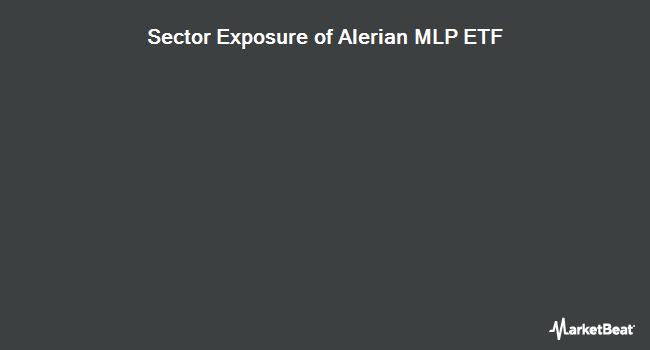 Sector Exposure of Alerian MLP (NYSEARCA:AMLP)