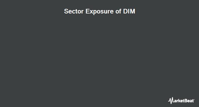 Sector Exposure of WisdomTree International MidCap Dividend Fund (NYSEARCA:DIM)