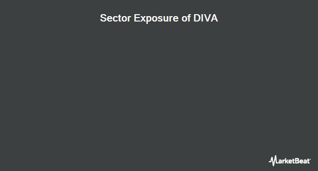 Sector Exposure of Agfiq Hedged Dividend Income Fund (NYSEARCA:DIVA)