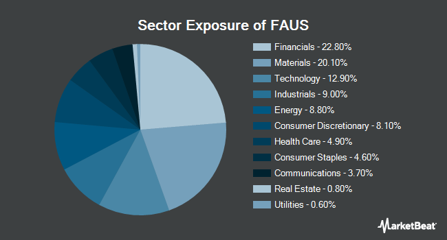 Sector Exposure of First Trust Australia AlphaDEX Fund (NYSEARCA:FAUS)