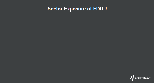 Sector Exposure of Fidelity Dividend ETF for Rising Rates (NYSEARCA:FDRR)