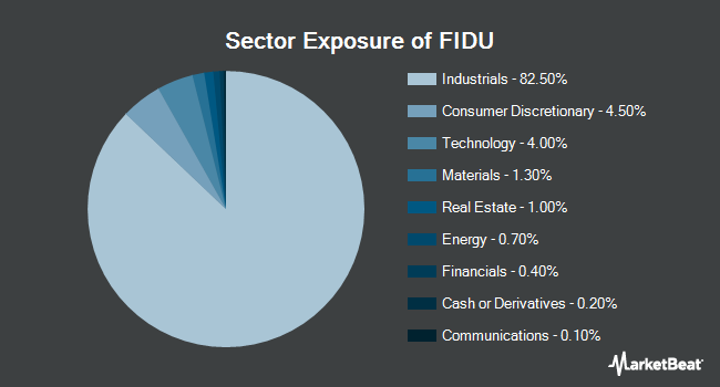 Sector Exposure of Fidelity MSCI Industrials Index ETF (NYSEARCA:FIDU)