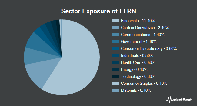 Sector Exposure of SPDR Bloomberg Barclays Investment Grade Floating Rate ETF (NYSEARCA:FLRN)