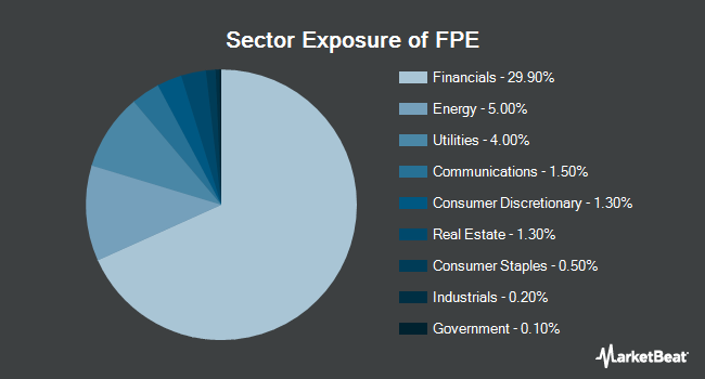 Sector Exposure of 1st Tr EXCHANGE/1ST TR PFD SECS & I (NYSEARCA:FPE)