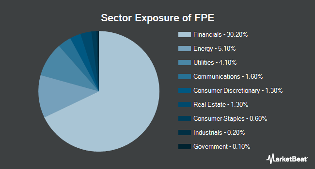 Sector Exposure of First Trust Preferred Securities and Income ETF (NYSEARCA:FPE)