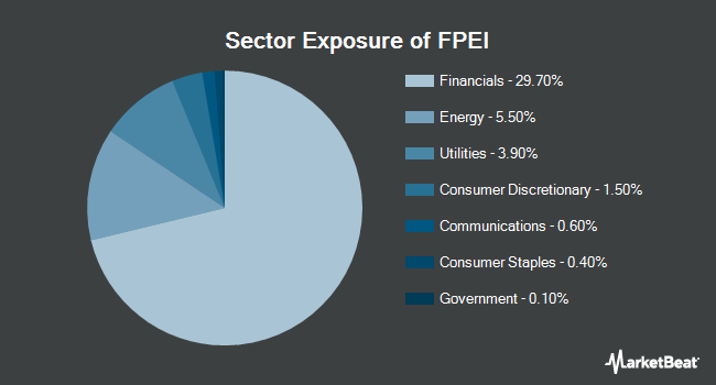 Sector Exposure of First Trust Institutional Preferred Securities and Income ETF (NYSEARCA:FPEI)