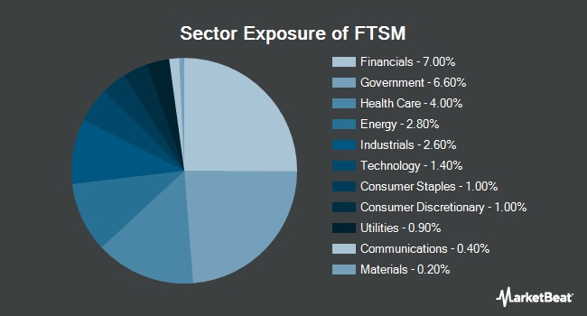 Sector Exposure of First Trust Enhanced Short Maturity ETF (NYSEARCA:FTSM)