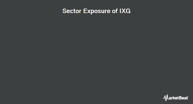 Sector Exposure of iShares Global Financials ETF (NYSEARCA:IXG)