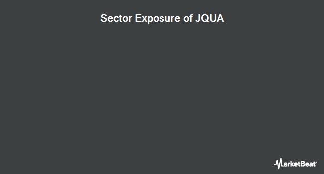 Sector Exposure of JPMorgan US Quality Factor ETF (NYSEARCA:JQUA)