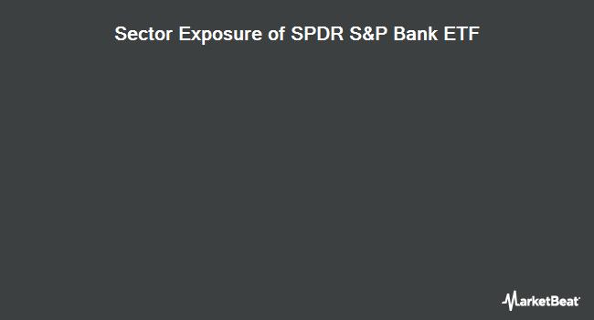 Sector Exposure of SPDR KBW Bank (NYSEARCA:KBE)