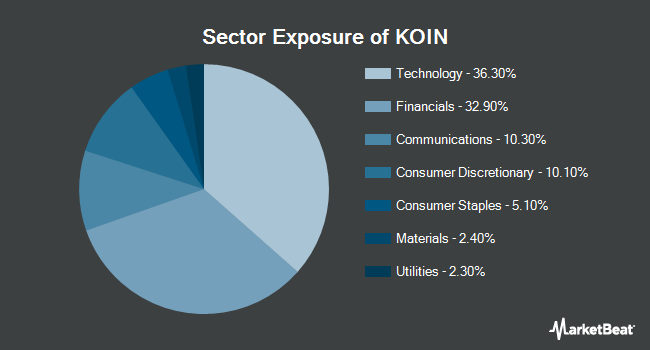 Sector Exposure of Innovation Shares NextGen Protocol ETF (NYSEARCA:KOIN)