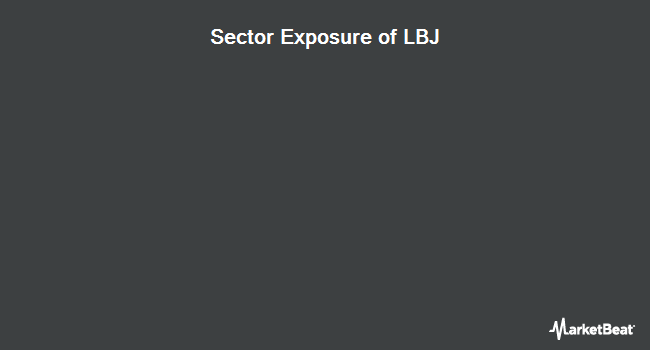 Sector Exposure of Direxion Daily Latin America Bull 3X Shares (NYSEARCA:LBJ)
