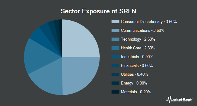 Sector Exposure of SPDR Blackstone / GSO Senior Loan ETF (NYSEARCA:SRLN)