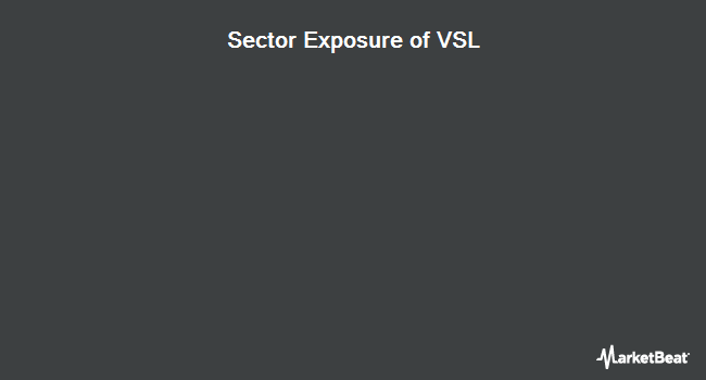 Sector Exposure of Whitford Asset Management (NYSEARCA:VSL)