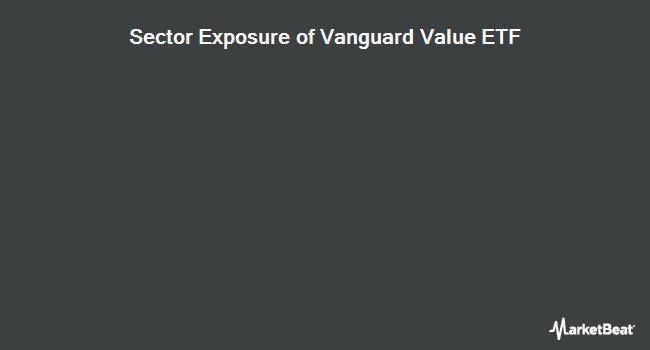 Sector Exposure of Vanguard Value ETF (NYSEARCA:VTV)