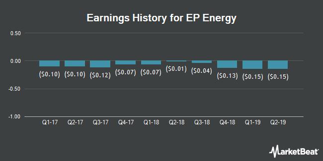 Earnings History for EP Energy (NASDAQ:EPEG)