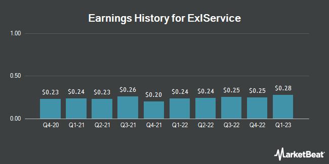 Earnings History for ExlService (NASDAQ:EXLS)