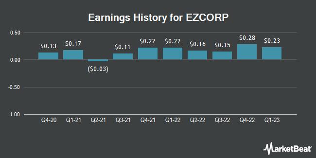 Earnings History for EZCORP (NASDAQ:EZPW)