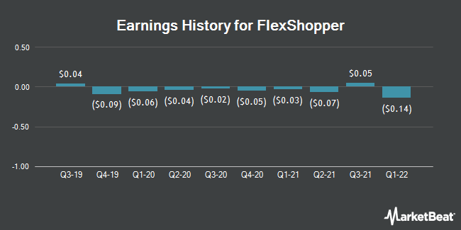 Earnings History for FlexShopper (NASDAQ:FPAY)