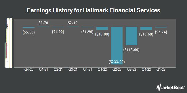 Earnings History for Hallmark Financial Services (NASDAQ:HALL)