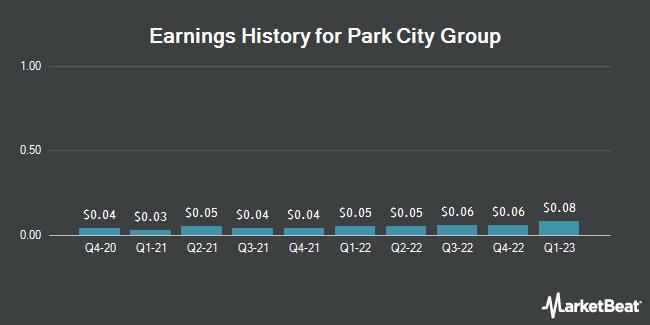 Earnings History for Park City Group (NASDAQ:PCYG)