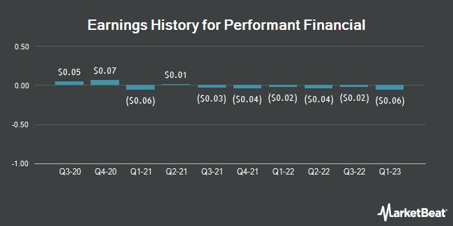 Earnings History for Performant Financial (NASDAQ:PFMT)