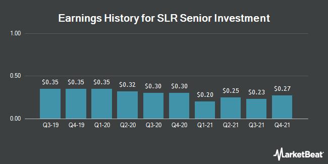 Earnings History for Solar Senior Capital (NASDAQ:SUNS)