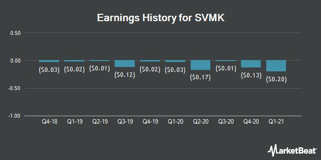 Earnings History for SVMK (NASDAQ:SVMK)