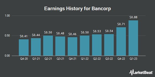 Earnings History for Bancorp (NASDAQ:TBBK)